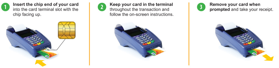 Check Card Instructions